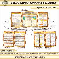 Стенды для кабинета МАТЕМАТИКИ (015)
