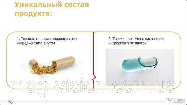 Уникальность продукта CardioDrive (КардиоДрайв) заключается в том, что этот продукт состоит из двух капсул