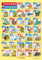 Плакат. Російський алфавіт для учня. Друковані літери (формат А4)