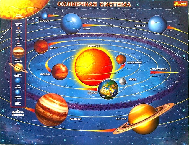 """Игра-пазл """"Солнечная система"""""""