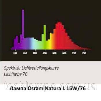 Лампа Osram Natura L 15W/76