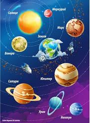 Вафельна картинка для кондитерських виробів Космос (аркуш А4) 3