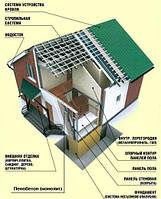 Конструктивное решение жилого дома, коттеджа