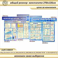 Стенды для кабинета МАТЕМАТИКИ (019)