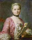 Варианты женского портрета