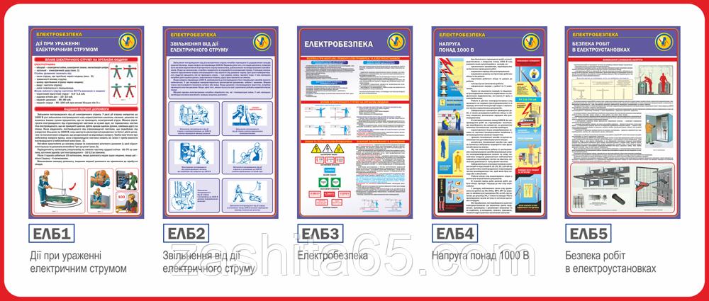 Стенды Уголки Плакаты по электробезопасности пластик ламинат