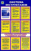"""Стенд по охране труда «Система інструктажів"""""""