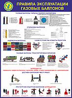 Комплект стендов по охране труда «Правила эксплуатации газовых баллонов»