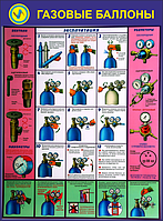 Стенд по охране труда «Правила эксплуатации газовых баллонов»