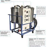 Мобильный блок нагрева масла БНН-150