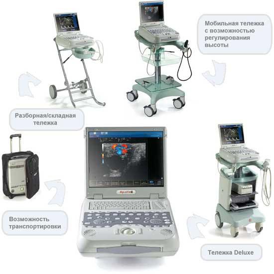 Аппарат ультразвуковой терапии MyLab Five