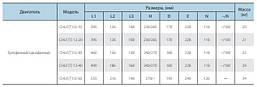 Поверхностный насос VARNA CHLFT12-30LDWPR, фото 2