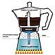 Гейзерна кавоварка Edenberg EB-3783 з литого алюмінію 450 мл 9 чашки | турка Эденберг, фото 2