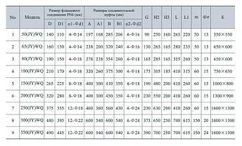 Дренажно-фекальный насос VARNA 50WQ20-25-3.0, фото 2