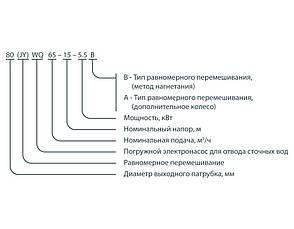 Дренажно-фекальный насос VARNA 50WQ20-25-3.0, фото 3