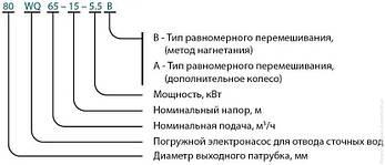 Дренажно-фекальний насос VARNA 100WQ65-15-5.5, фото 3