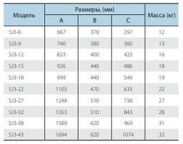 Свердловинний насос VARNA SJ3-27DWSF 4Y, фото 3