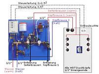 Душ впечатлений WDT- Caribbean Storm-3KV1 (Карибский шторм)