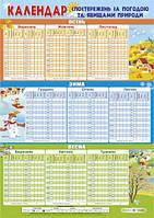 Календар спостереження за погодою та явищами природи