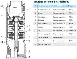 Скважинный насос VARNA SJ8-15SWSF 4Y, фото 3