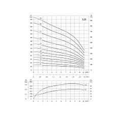 Скважинный насос VARNA SJ8-18SWSF 4Y, фото 3