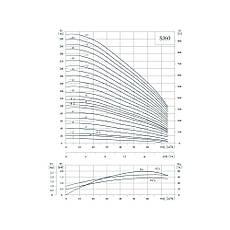 Свердловинний насос VARNA SJ60-18SWSP 6S, фото 3