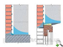 Одношарові і багатошарові стіни будинків з газобетону