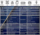 Автономна акустична система Goldteller GT-6032 з мікрофоном, фото 6