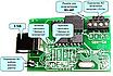 Usb-RS485 конвертер с гальванической развязкой Z-397 Guard - для систем контроля доступа, фото 3