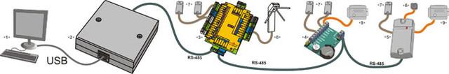 rs485 конвертер