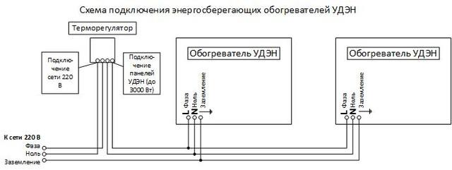Инфракрасный обогреватель UDEN-S 250