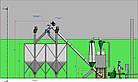 Зернодробилка нагнетающая, фото 5