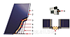 Солнечные панели-коллекторы SUNSYSTEM PK SL AL