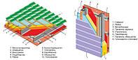 Каркасное строительство (ЛСТК)по технологии (БМЗ)  из европейского металла 280GD,350 GD с сертификатами и гара