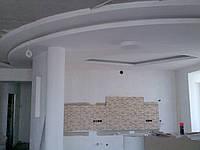 Шпаклевка стен, потолка и гипсокартона