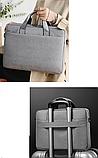 Сумка для ноутбука Package, фото 2