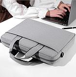 Сумка для ноутбука Package, фото 3