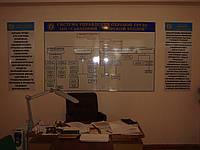Оформление кабинетов по охране труда нагляной агитацией, стендами по охране труда и книгами