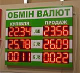 Табло обміну валют 1000х840 мм, фото 3