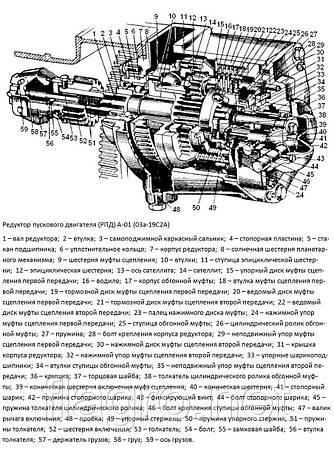 Редуктор пускового двигателя (РПД) А-01, КапРемонт, фото 2