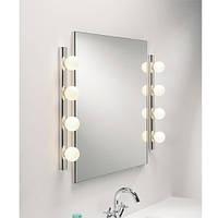 Предназначение светильников для зеркал