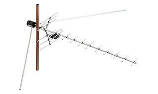 Эфирные всеволновые антенны ENERGY