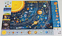 Плакат. Карта Сонячної системи 76858 Зірка