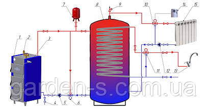 Котел твердотопливный Экватор ОПТИМА 25 кВт, фото 3