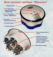 Расческа Тяньши.Ишоукан.Это высокоэффективный пролупроводниковый лазер с малой мощностью и низкой интенсивност