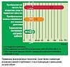 ШУН  Optimal 11 кВт на базе частотника Schneider Electric, фото 5
