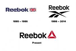 История компании reebok