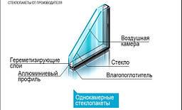 Стеклопакеты,замена однокамерного стеклопакета,стеклопакеты цена