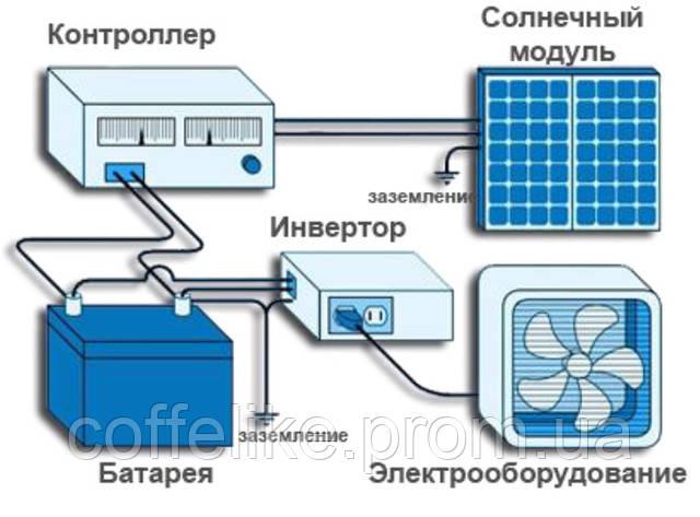 система электроснабжения на солнечных батареях