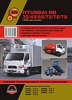 Книга Hyundai HD35, HD65, HD75 Руководство по ремонту, эксплуатации и техобслуживанию